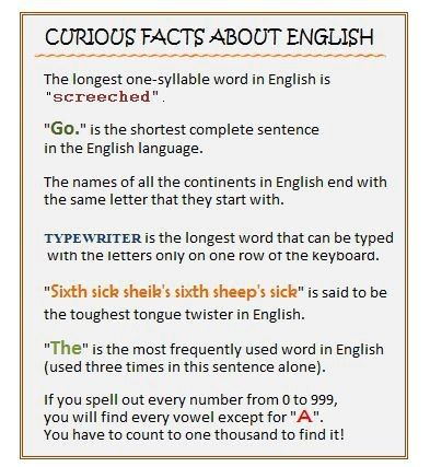 curios facts about english